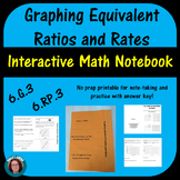 Graphing Equivalent Ratios and Rates