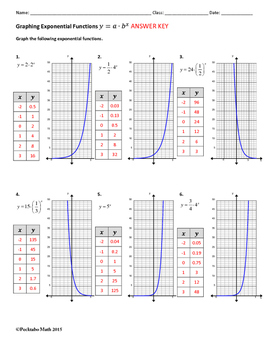 Graphing Exponential Functi... by Pecktabo Math | Teachers Pay ...