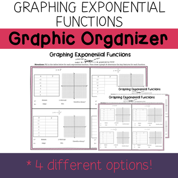 Graphing Exponential Functions Graphic Organizer
