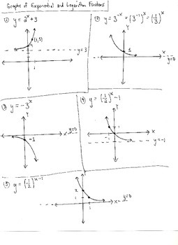 Graphing Exponential and Logarithm Equations