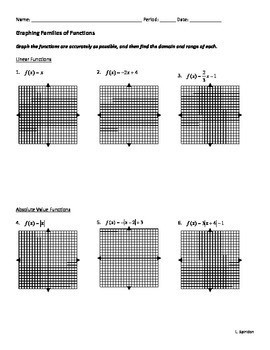 Graphing Families of Functions Worksheet