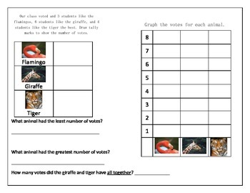 Graphing - Favorite animals