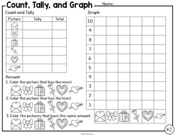 Graphing Activities for February