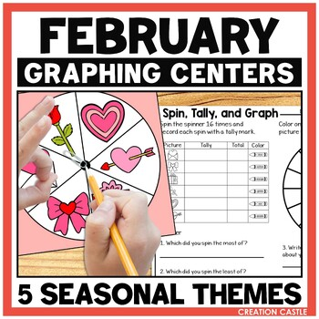 Graphing Centers for February