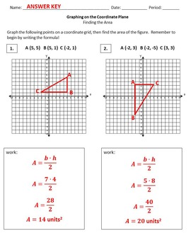 Graphing Figures on a Coordinate Plane {to Calculate Area}
