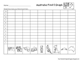Graphing: Find, Tally and Graph- Australia