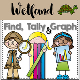 Graphing: Find, Tally and Graph- Wetland Animals