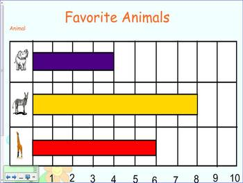 Graphing First Grade Lessons Topic 18 Envisions