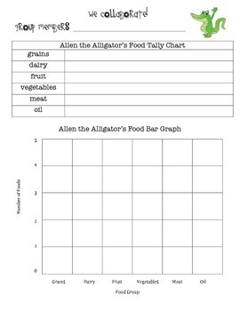 Graphing - Food Groups Nutrition Guided Math or Small Group