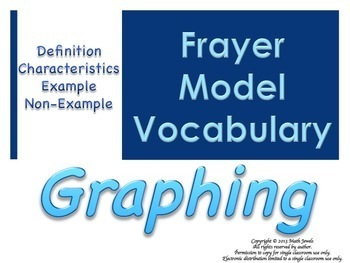 Graphing Frayer Model Vocabulary (Vocabulary they will LIKE and USE)