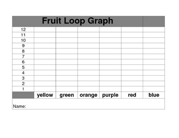 Graphing Fruit Loops