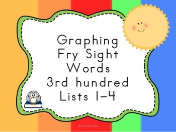Graphing Fry Sight Words 3rd Hundred