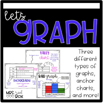 NO PREP! Graphing Fun! Common Core BUNDLE! #STOCKUPSALE
