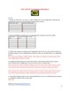Graphing Functions - Earn Some Money