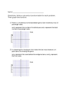Graphing Functions Practice