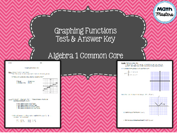 Graphing Functions Test