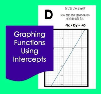 Graphing Functions Using Intercepts - Scavenger Hunt
