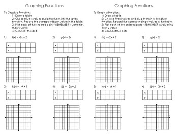 Graphing Functions from Input/Output Tables