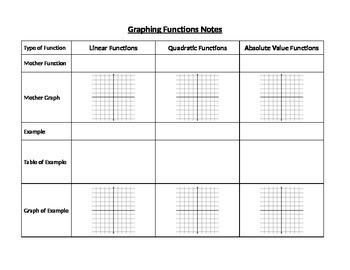 Graphing Functions template organizer