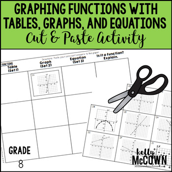 Graphing Functions with Tables, Graphs, and Equations Cut & Paste Activity