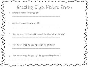 Graphing Gangnam Style: Roll and Graph
