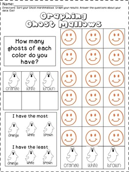 Graphing Ghost Mallows