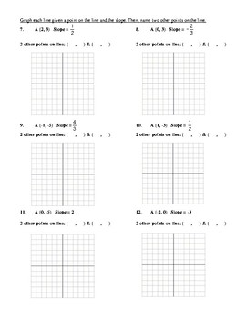 Graphing Given Point(s) & Slope Practice (Linear Equations/Functions) Worksheet