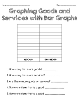 Graphing Goods and Services with Bar Graphs