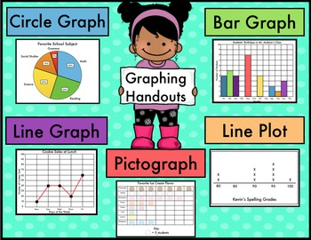 Graphing Handouts