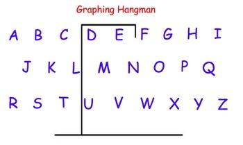 Graphing Hangman