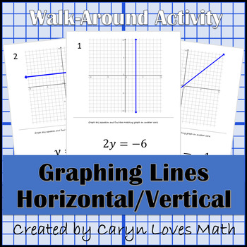 Graphing Horizontal & Vertical Lines Walk Around Activity - Linear Equations