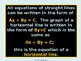 Algebra Power-Point:  Graphing Horizontal and Vertical Equations