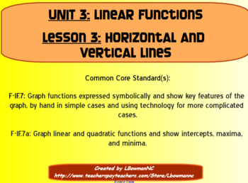 Graphing Horizontal and Vertical Lines (Math 1)