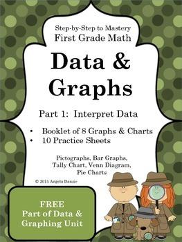 Graphs -- Interpret Data