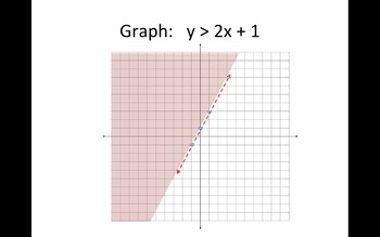 Graphing Inequalities - Activity and Formative Assessment