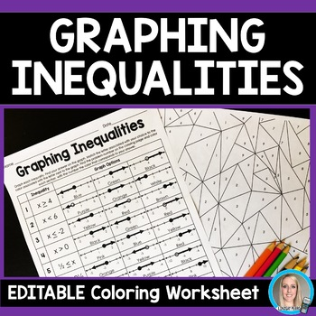 Graphing Inequalities Coloring Worksheet Editable By Lindsay Perro