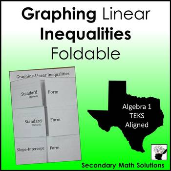 Graphing Inequalities Foldable