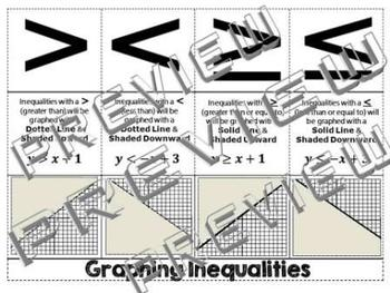 Graphing Inequalities Foldable Graphic Organizer Interactive Notebook A-REI.