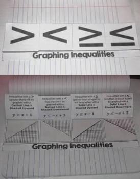 Graphing Inequalities Foldable Graphic Organizer Interacti
