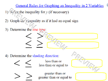 Graphing Inequalities Lesson 1 of 2
