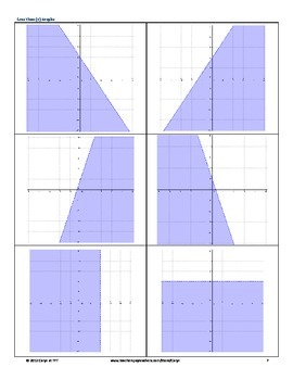 Graphing Linear  Inequalities Matching Activity~Interactive Bulletin Board