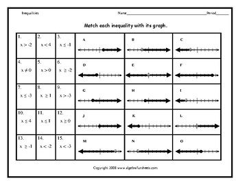 Graphing Inequalities Worksheet and Card Sort by Algebra Funsheets