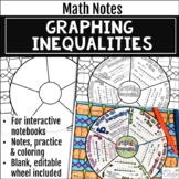 Graphing Inequalities Math Wheel