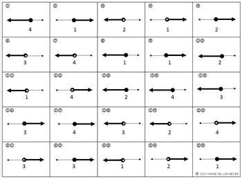 Graphing Inequalities Matching Activity