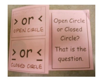 Graphing Inequalities: Open Circle or Closed Circle Foldable (Flippable)