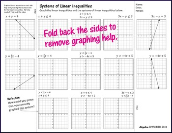 Graphing Inequalities Pack