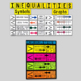 Graphing Inequalities Poster - Large Printable Bulletin Board & Anchor Chart