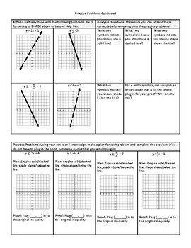 Graphing Inequalities Practice (y > mx + b and Ax + By > C)