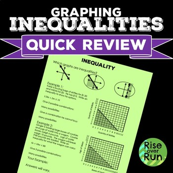 Graphing Inequalities Quick Review Assessment