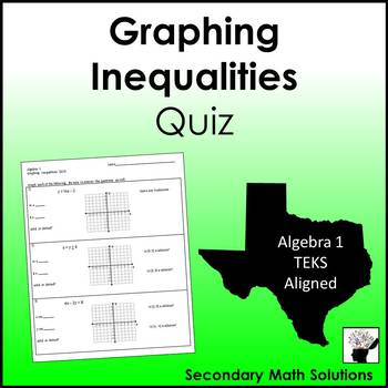 Graphing Inequalities Quiz (A3D)